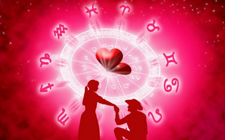 Китайский гороскоп совместимости по знакам зодиака онлайн