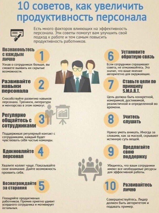 Как увеличить продуктивность персонала?