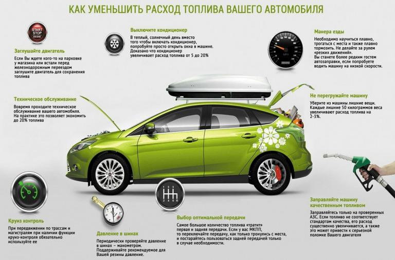 Как уменьшить расход топлива вашего автомобиля?