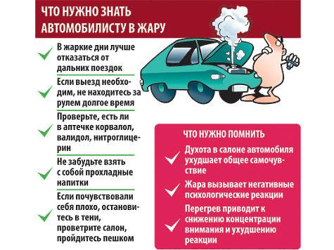Что нужно знать автомобилисту в жару?