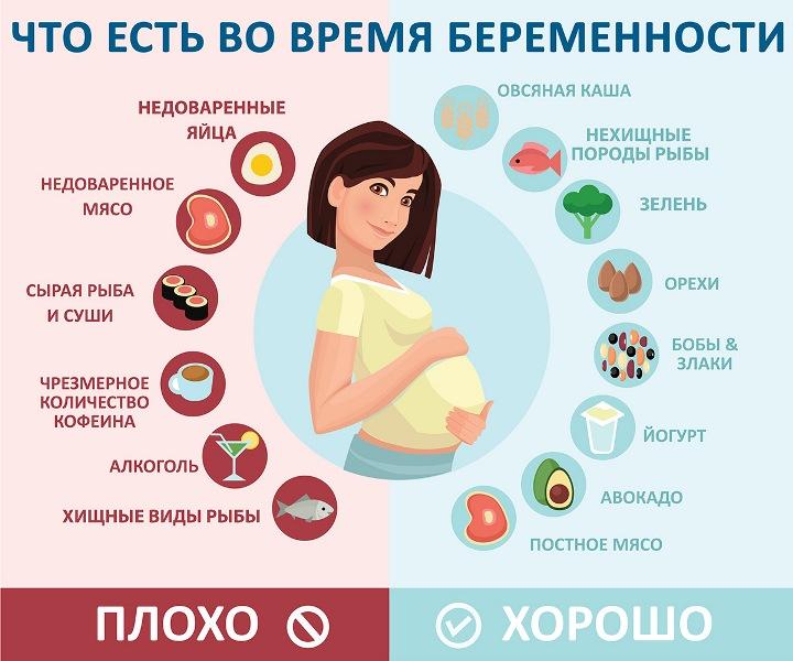 Что есть во время беременности?
