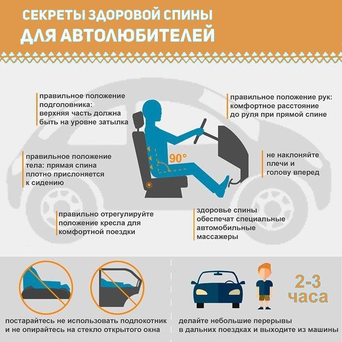 Секреты здоровой спины для автолюбителей