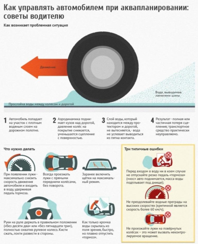Как управлять автомобилем при аквапланировании?