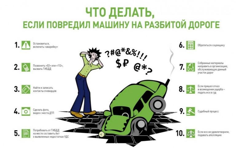 Что делать, если повредил автомобиль на разбитой дороге?