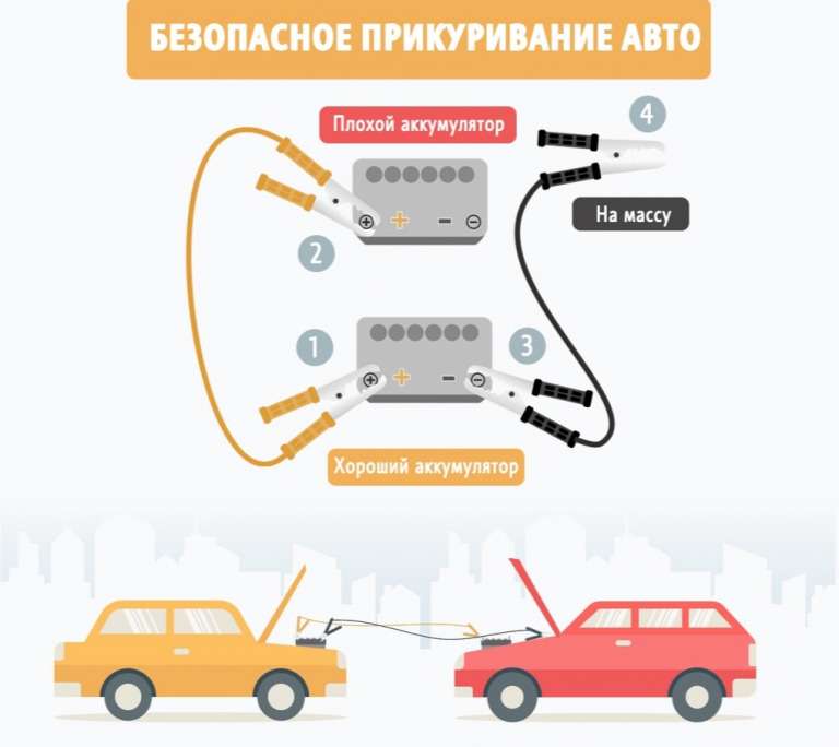 Безопасное прикуривание авто