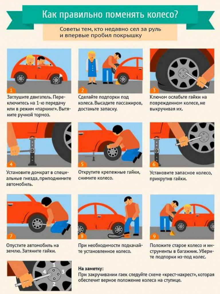 Как правильно поменять колесо?