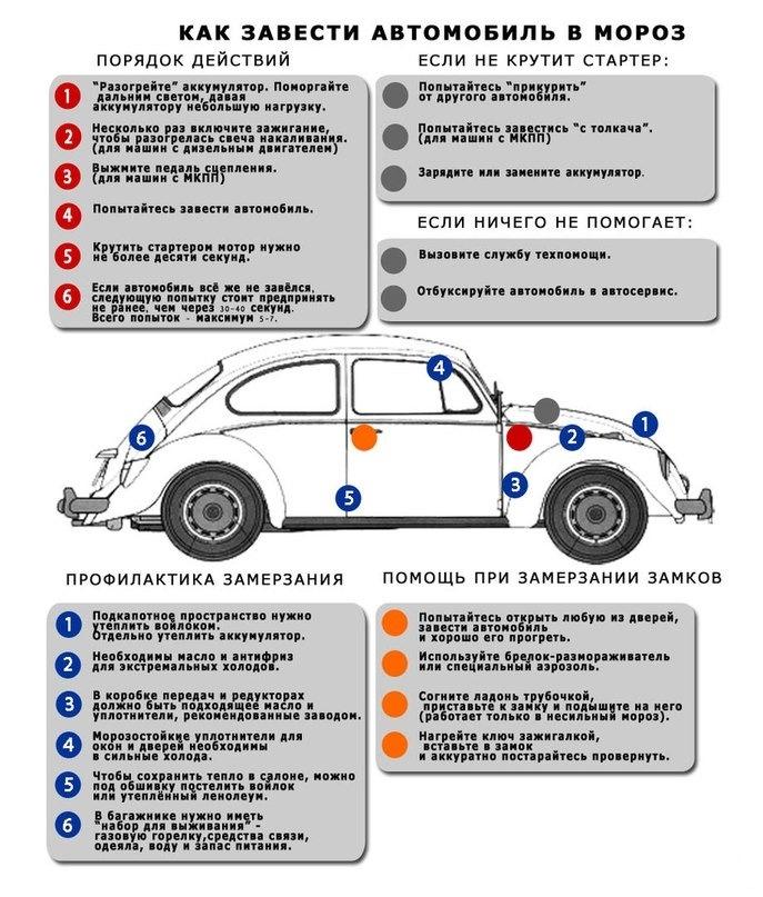 Как завести автомобиль в мороз?