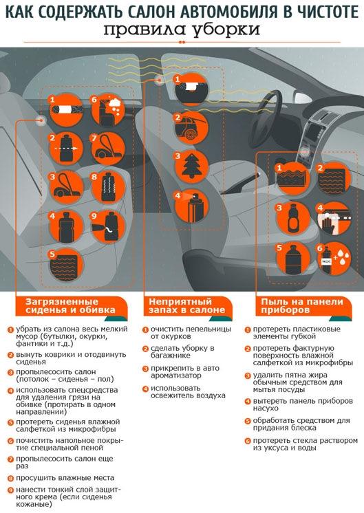 Как содержать салон автомобиля в чистоте?