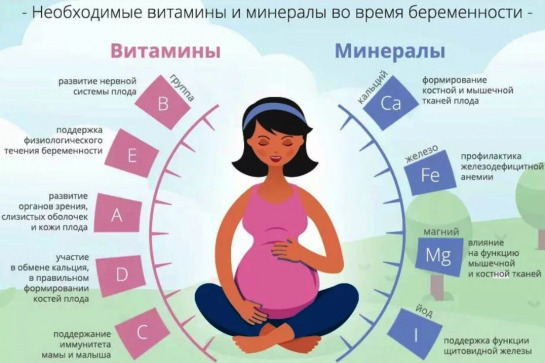 Необходимые витамины и минералы во время беременности